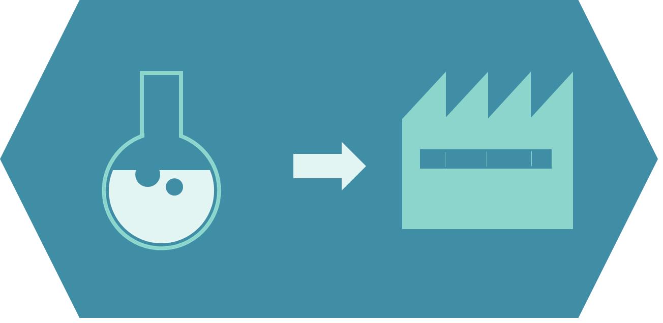 Peptide production methode development